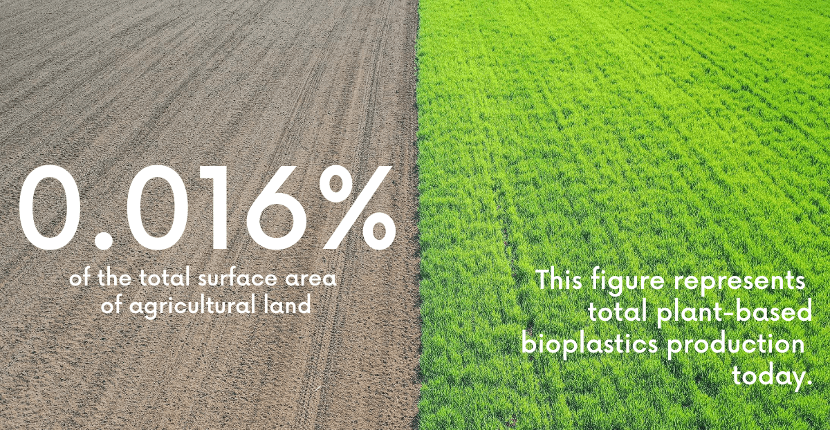 bioplastics agricultural land