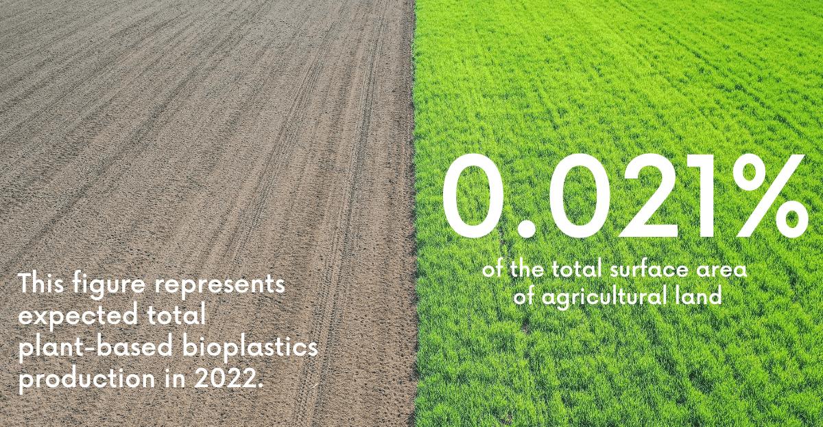 plant based bioplastics 2022
